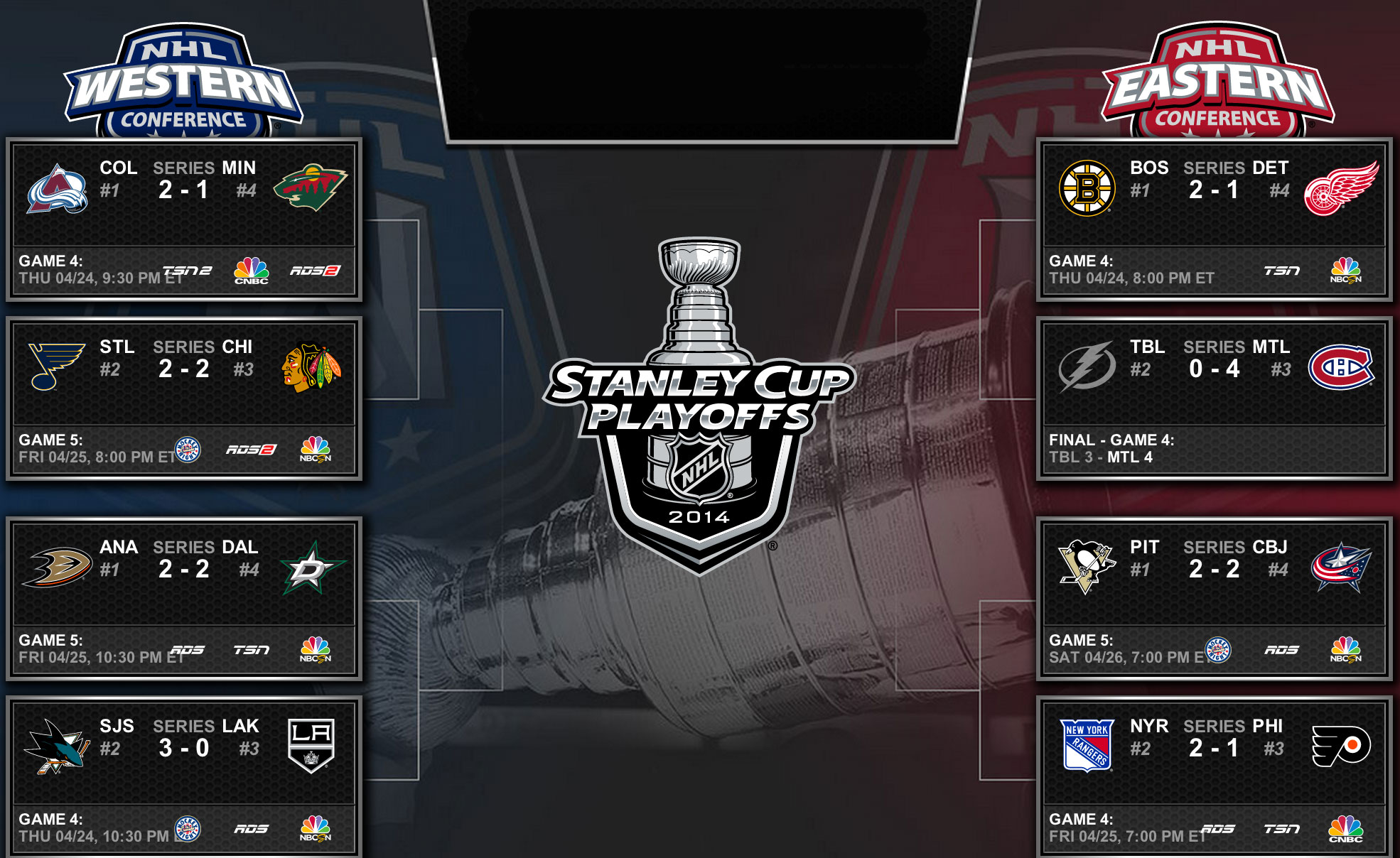 nhl-playoff