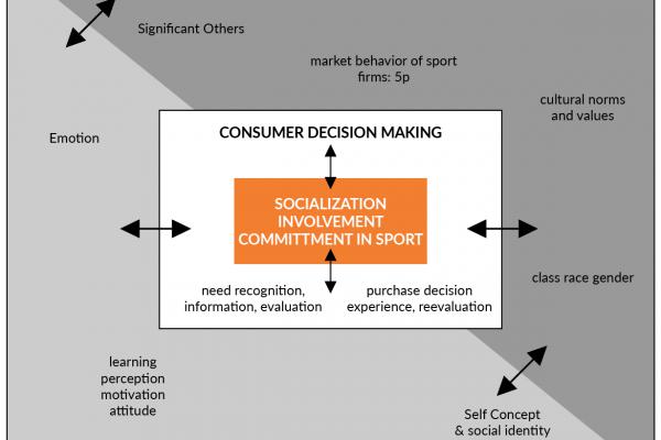 Consumer-behavior-sports-marketing