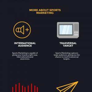 sponsorizzazioni sportive dati