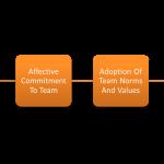 Sponsorizzazioni sportive e impatto sui consumatori: il percorso verso la vendita